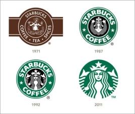 A evolução do logo da Starbucks